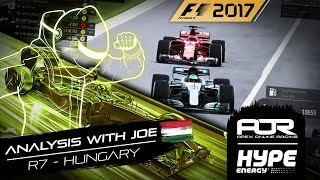 RACE REVIEW WITH JOE | R7 - Hungary | AOR Hype Energy F1 Leagues